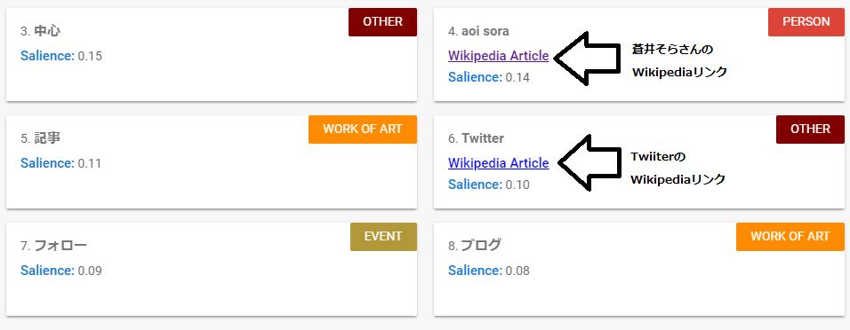 API実行結果